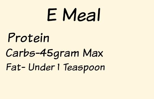 photograph about Trim Healthy Mama Printable Food List referred to as My Beloved THM E Meals If Spoons May well Converse