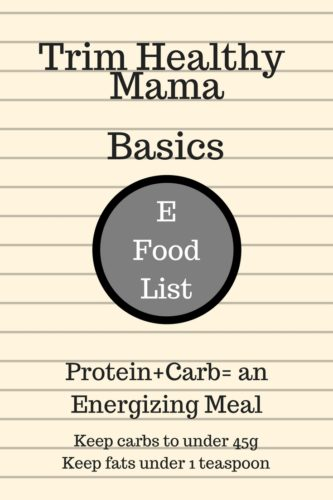 picture regarding Trim Healthy Mama Printable Food List called My Favored THM E Foods If Spoons May possibly Communicate